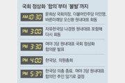"""한국당 강경파 """"얻은게 뭐냐"""" 제동… 與 """"빼놓고 그냥 가자"""" 분통"""