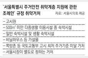쪽방-고시원 주거취약층 공공임대 우선입주 추진