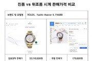 """""""5300만원 롤렉스가 18만원?…쿠팡 짝퉁시계 판매에 국산 시계 망한다"""""""