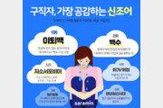 구직자를 가장 슬프게 하는 취업 신조어 1위 '청년실신시대'…무슨 뜻?