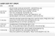 '청년햇살론' 내년 다시 햇살… '사다리장학금' 규모 확대