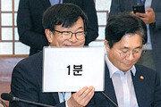 """재계 """"소재 국산화 막는 규제 풀어달라""""… 김상조 """"화학물질 규제 개선 적극 검토"""""""