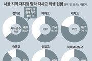 """서울 22개 자사고 교장들 """"깜깜이 평가… 입시제도부터 바꿔야"""""""