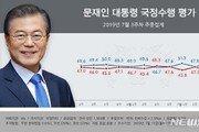 文대통령 국정 지지율 50% 회복…대일 강경 기조에 여론 반전