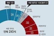 """아베 """"남은 임기중 개헌 도전""""… 2021년까지 판흔들기 계속할 듯"""