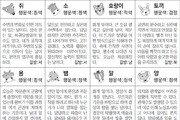 [스포츠동아 오늘의 운세] 2019년 7월 24일 수요일 (음력 6월 22일)