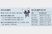 도쿄올림픽, 양궁 '혼성' 추가… '베이징 우승' 야구도 부활