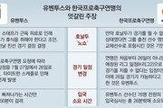 """유벤투스, 사과는커녕 생떼 """"한국 탓에 일정 망가져"""""""