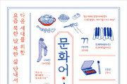 [책의 향기]낯설고도 친근한 북한 말 여행기