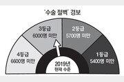 [단독]충북 전남 등 4곳 소아외과 전문의 '0'… 완치 시기놓쳐 평생 질환