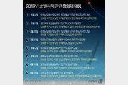 北 미사일 靑 대응에 'NSC 상임위'…올해는 '관계장관회의' 다수
