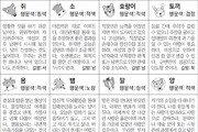 [스포츠동아 오늘의 운세] 2019년 8월 19일 월요일 (음력 7월 19일)