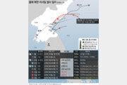 """요미우리 """"日정부, 韓에 앞서 北미사일 발사 발표…지소미아 종료 의식한듯"""""""