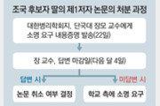 """[단독]조국 딸 의학논문 교수 """"대학-병리학회 권고 있으면 논문 철회"""""""