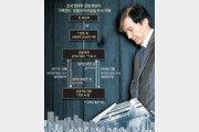[단독]인수주식 20억 싸게 되판 코링크… 해외출국 3인 '수상한 거래'