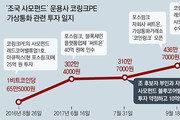 [단독]코링크, 가상통화 관련社에 25억 투자… 2017년말 규제 발표 한달전 펀드 청산
