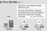 민주당 16석 한국당 13석 줄고… 정의당은 8석 늘어