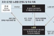 """[단독]""""부산의료원장 공모 마감 이틀전 '노환중 내정' 얘기 들어"""""""