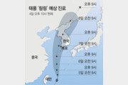 태풍 '링링' 초속 45m 강풍… 사람도 날아갈 위력