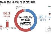 '조국 장관 임명' 반대 56% vs 찬성 40%…이전보다 반대 늘어