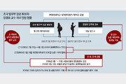 """""""조국 딸-논문교수 아들, 서울대 자료엔 인턴증명서 없어"""""""