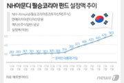 文대통령 가입한 '克日 펀드'…설정액 500억원 돌파