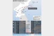 [일지]北, 17일 만에 또 단거리 미사일 발사…올해만 10번째