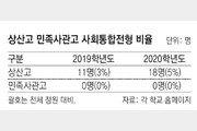 """[단독]상산고, 사회통합전형 5%로 늘려… 전북교육청 """"10%로 해야"""""""
