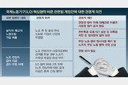 """""""대체근로 없는 노동법 개정안 반대"""""""