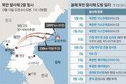 """내륙 가로질러 330여km까지 비행… 軍 """"北 신무기, 전력화 막바지 단계"""""""