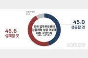 조국 법무장관 검찰개혁 전망, '성공' 45.0% vs '실패' 46.6%