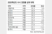 올 수시경쟁률 9.3 대1… 서울지역 16.4 대1