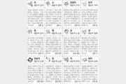 [스포츠동아 오늘의 운세] 2019년 9월 16일 월요일 (음력 8월 18일)