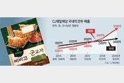 외국인 입맛 잡은 만두… K푸드 새 대표선수 떴다