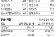 [지표로 보는 경제]9월 27일