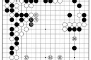 [바둑]보소프트컵 세계인공지능바둑대회… 아까부터 노리던 급소