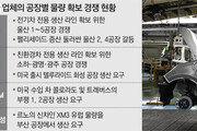 """""""물량확보"""" 선거 공약 내건 기아차 노조"""