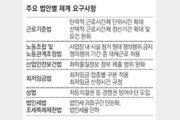 """""""대통령 기업독려 고무적… 노동문제 숨통도 틔워주길"""""""