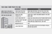 """""""국민연금, 경영개입 확대 우려""""… 재계 '5%룰 완화' 전면철회 요구"""