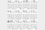 [스포츠동아 오늘의 운세] 2019년 10월 18일 금요일 (음력 9월 20일)