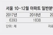 서울지역 10~12월 아파트 7011채 분양