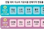 9월 장바구니 물가…맛살·수프 내리고, 시리얼·국수 올랐다