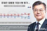 """조국 사퇴 후 여론, 리얼미터-갤럽 제각각…""""조사 방식 차이"""""""