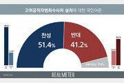공수처 설치 찬성 51.4% vs 반대 41.2% [리얼미터]