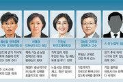 """""""글로벌경기 둔화에도 '소주성' 매달려… 경제정책 방향 바꿔야"""""""