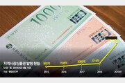 지역화폐와 한국은행권은 어떻게 다른가요?