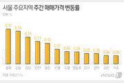 서울 아파트값 0.07%↑…'갭 매우기' 수요 몰려