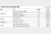미분양 인천의 반전… 이달 9518채 쏟아져