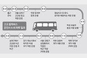 회사원-관광객 태우고 '쪽탕 뛰기'… 위험 안고 달리는 스쿨버스