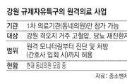 """참여 병원 1곳도 없는데… 중기부 """"강원 원격의료 정상 추진"""""""